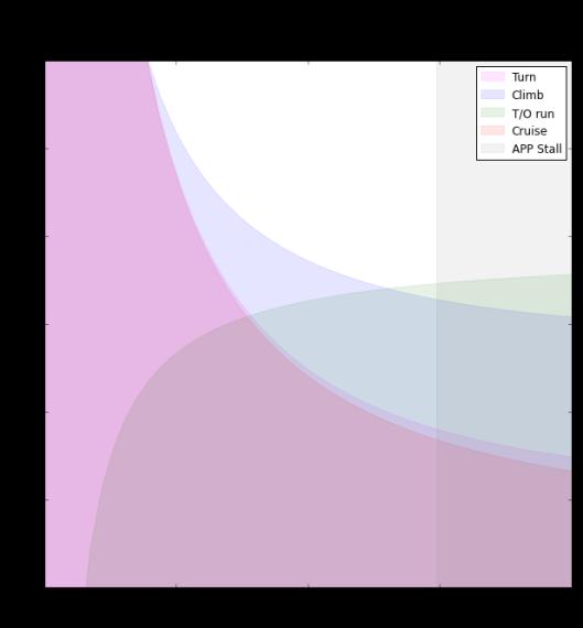 constraint_analysis_ajk_example_126_1